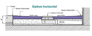 Siphon avec sorite Horizontale